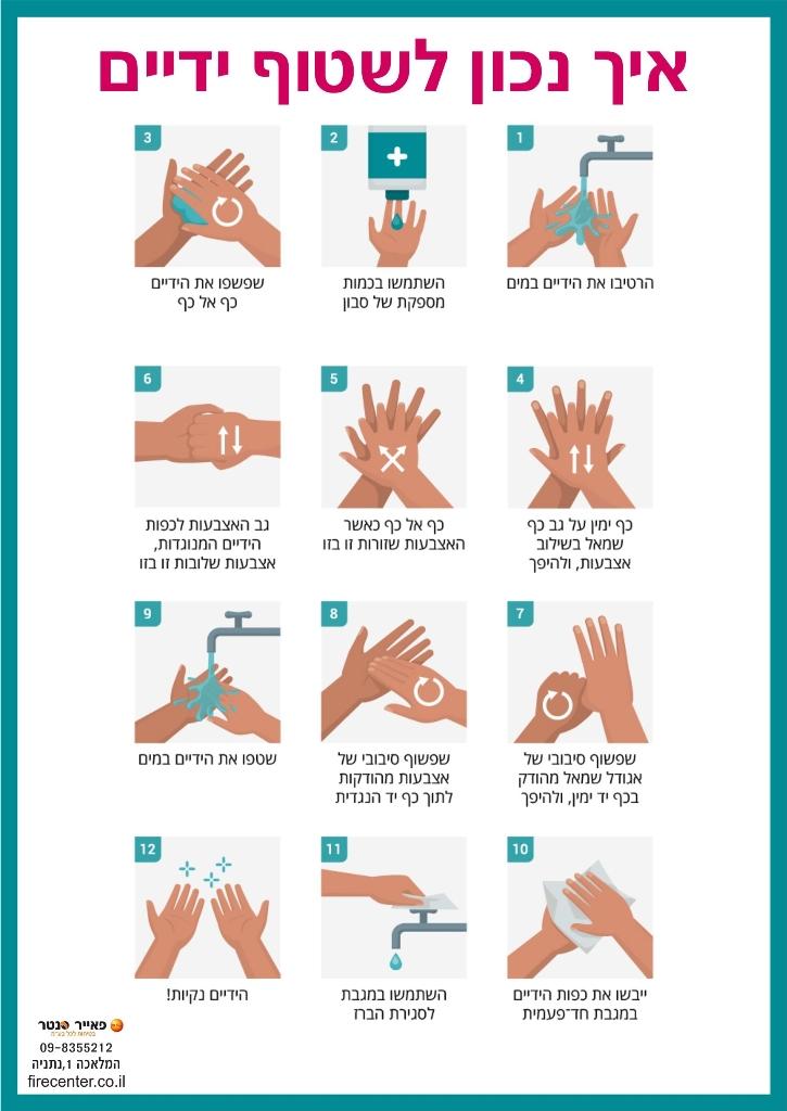 איך נכון לשטוף ידיים
